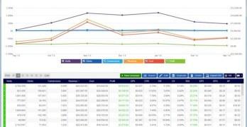 Como hacer tracking de tus campañas de afiliación con Voluum