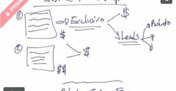 Nuevo Curso: Cómo crear una Web de Subscripción o Membership Site (Premium)