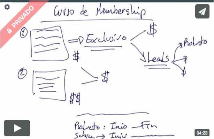curso-memberhip-site