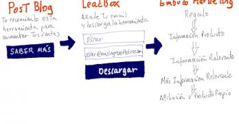 Cómo hacer crecer tu lista de Email con Leadbox